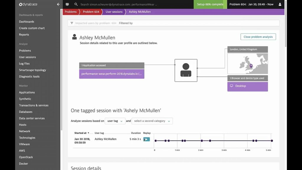 Dynatrace Session Replay